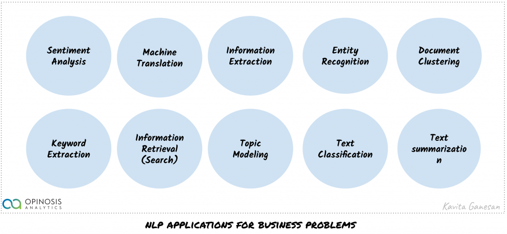 NLP application areas